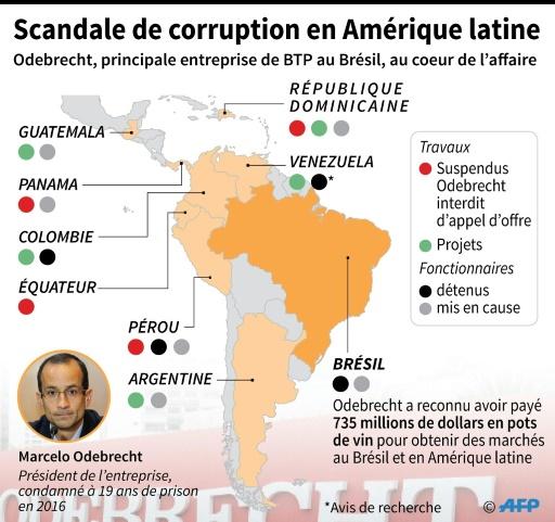 Scandale de corruption en Amérique latine © Nicolas RAMALLO, Gustavo IZUS AFP