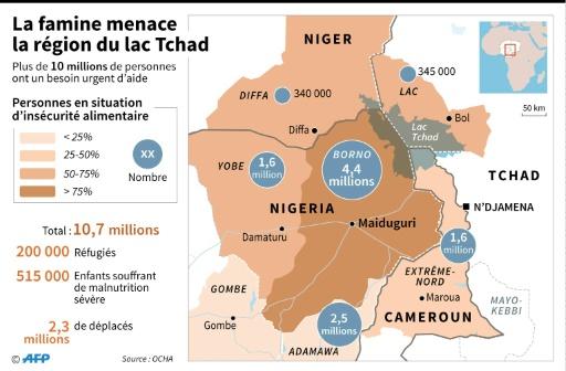 La famine menace la région du lac Tchad © Jonathan JACOBSEN, Kun TIAN AFP