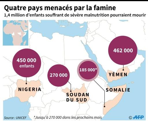 Quatre pays menacés par la famine © jgd AFP