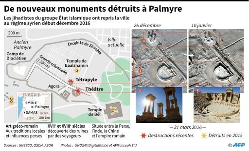 De nouveaux monuments détruits à Palmyre © Sabrina BLANCHARD, Simon MALFATTO AFP