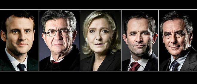 Macron se rapproche de Marine Le Pen toujours en tête au premier tour. Fillon est distancé.