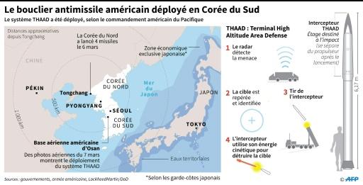 Le bouclier antimissile américain THAAD déployé en Corée du Sud © Laurence CHU AFP