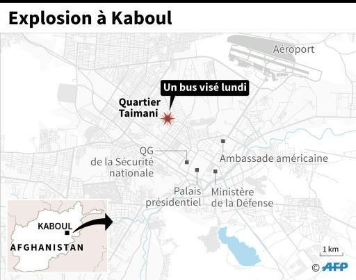 Explosion à Kaboul © Gal ROMA, AFP AFP