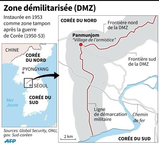 Zone démilitarisée (DMZ) © A.Leung, js/gal/tsq AFP