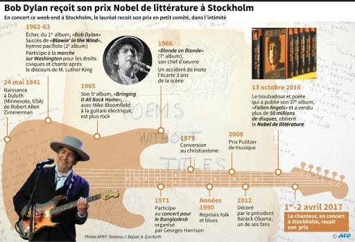 Bob Dylan reçoit son prix Nobel de littérature à Stockholm © Paul DEFOSSEUX, Sophie RAMIS AFP