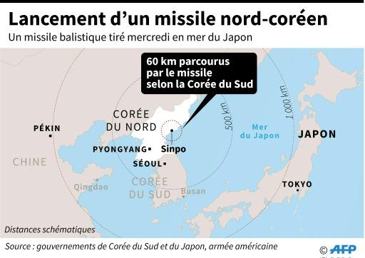 Lancement d'un missile nord-coréen © Laurence CHU  AFP