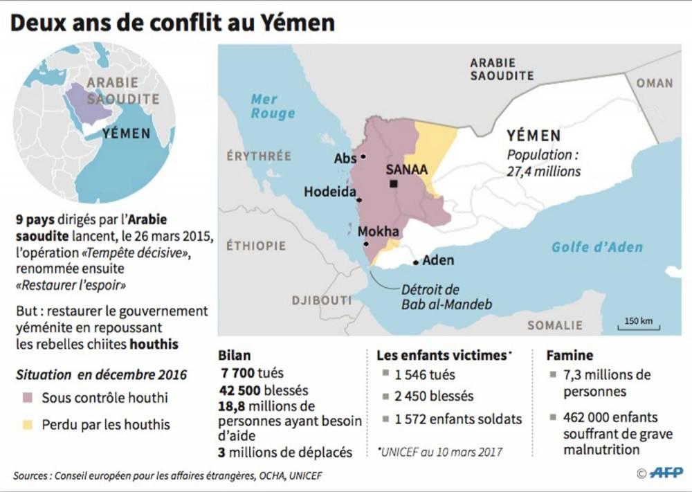 Yémen, deux ans d'un conflit sanglant ©  AFP