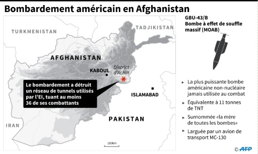 Bombardement américain en Afghanistan © AFP  AFP