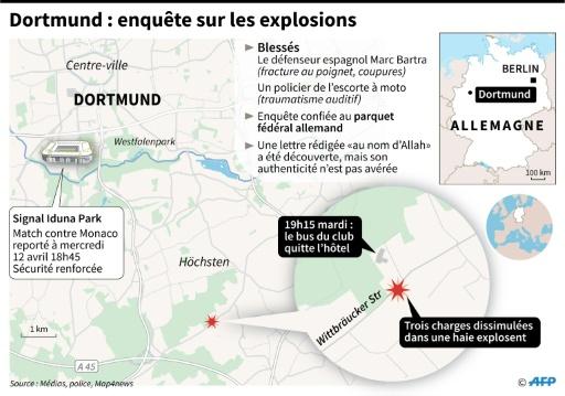Dortmund : enquête sur les explosions © Kun TIAN AFP