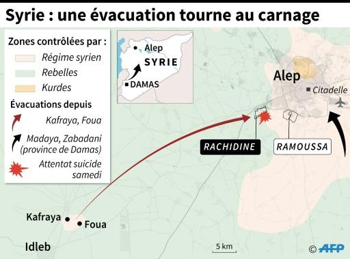 Syrie: une évacuation tourne au carnage © Jonathan JACOBSEN AFP