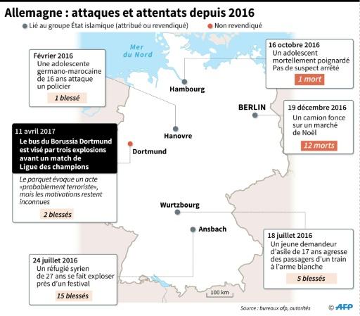 Allemagne : attaques et attentats depuis 2016 © Thomas SAINT-CRICQ, Jean Michel CORNU AFP