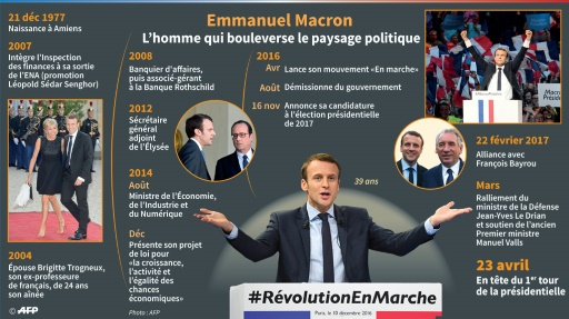 Emmanuel Macron © Vincent LEFAI, Kun TIAN, Jean Michel CORNU AFP
