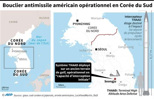 Bouclier antimissile américain opérationnel en Corée du Sud © Paz PIZARRO AFP