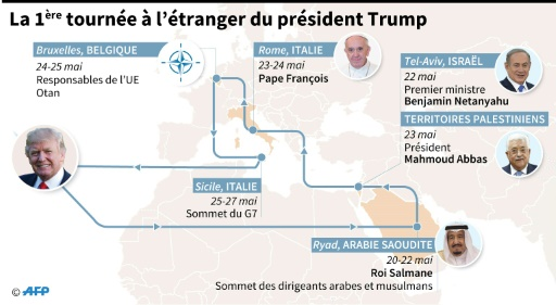 La 1ere tournée à l'étranger du président Trump © Stephan TWAROG AFP