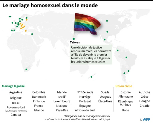 Le mariage homosexuel dans le monde © Laurence CHU AFP