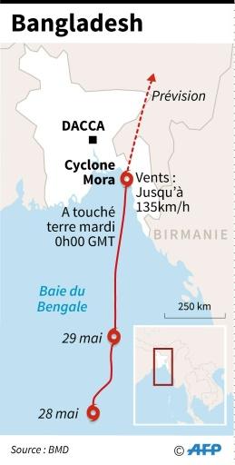 Le cyclone Mora © Laurence CHU AFP