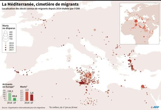 La Méditerranée, cimetière de migrants © Sabrina BLANCHARD AFP