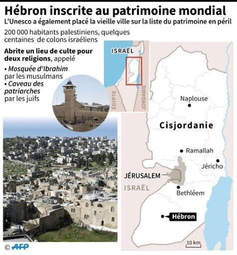 Hébron inscrite au patrimoine mondial © Laurence SAUBADU AFP