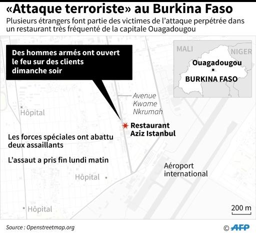 """Attaque terroriste"" au Burkina Faso © Laurence CHU AFP"