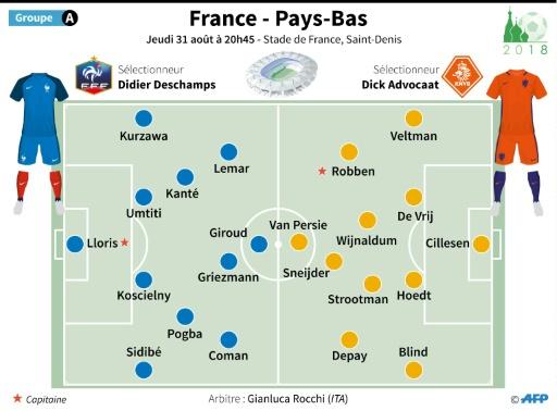 France - Pays-Bas © Paz PIZARRO AFP