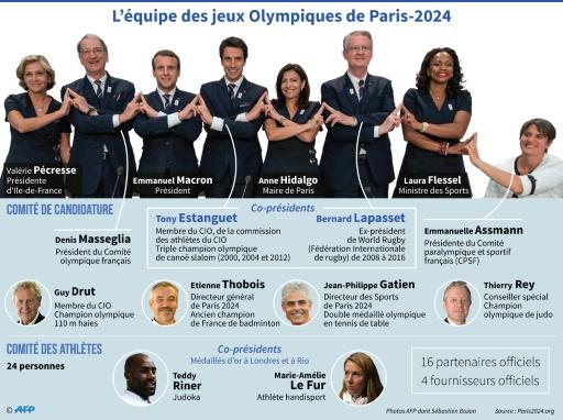 L'équipe des jeux Olympiques de Paris-2024 © Vincent LEFAI AFP