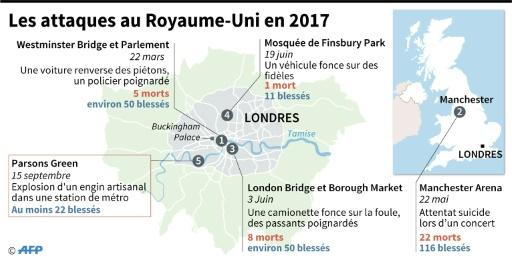 Les attaques au Royaume-Uni en 2017 © Gillian HANDYSIDE AFP