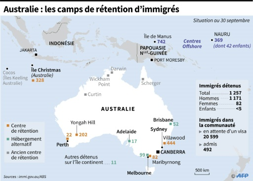 Australie : les camps de rétention © Gal ROMA AFP