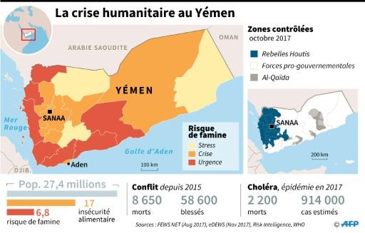 La crise humanitaire au Yémen © Elia VAISSIERE AFP