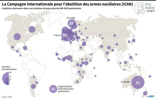 La Campagne internationale pour l'abolition des armes nucléaires (ICAN) © Laurence SAUBADU AFP