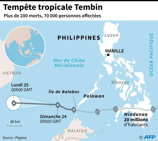 Tempête tropicale Tembin © Paul DEFOSSEUX AFP
