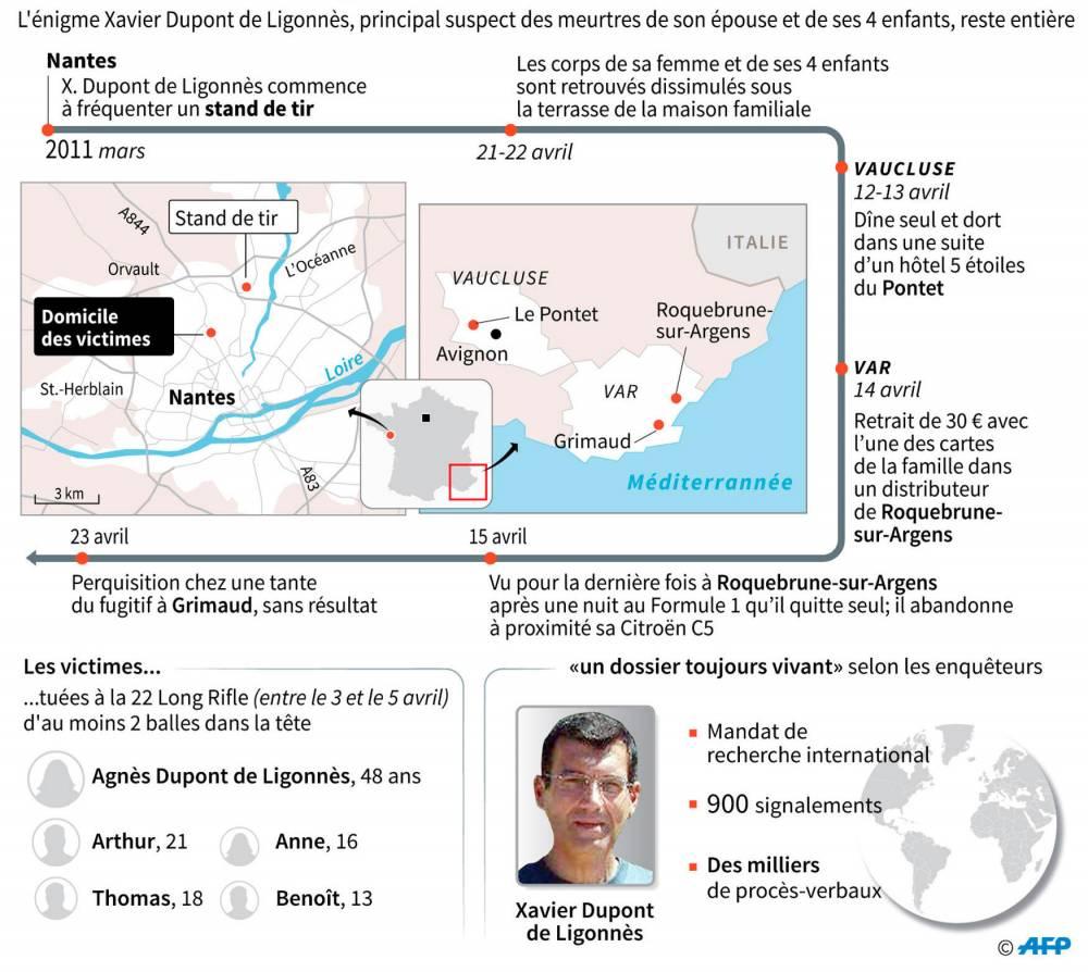 Dupont de Ligonnès ©  AFP