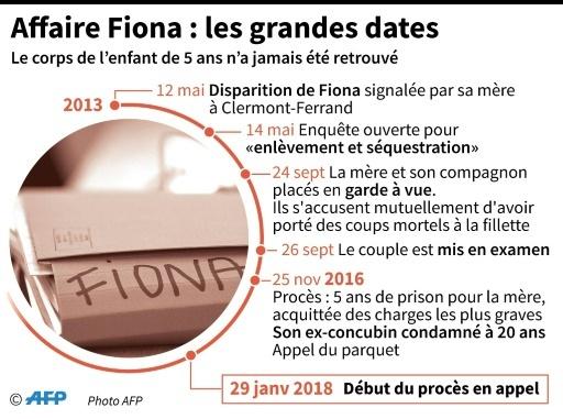 Affaire Fiona : les grandes dates © Sabrina BLANCHARD, François D'ASTIER AFP