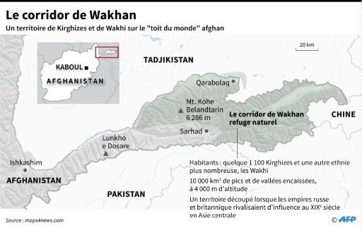 Le corridor de Wakhan © Laurence CHU AFP