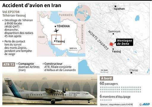 Accident d'avion en Iran ©  AFP
