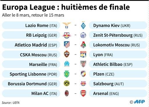 Europa League : huitièmes de finale © AFP AFP