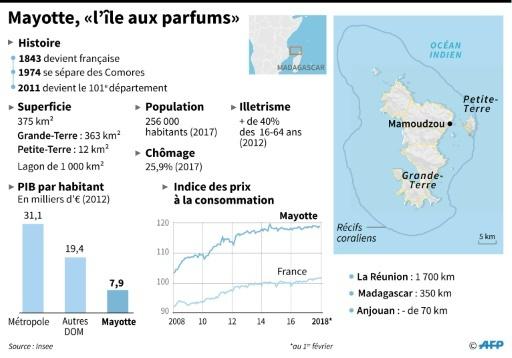 """Mayotte, """"l'île aux parfums"""" © Paul DEFOSSEUX AFP"""