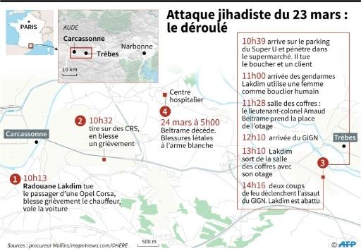 Attaque jihadiste du 23 mars : le déroulé © Paul DEFOSSEUX AFP