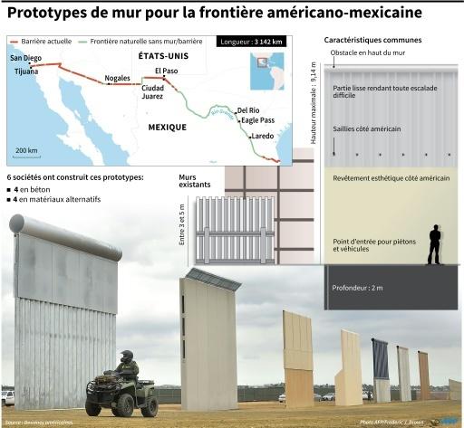 Prototypes de mur pour la frontière américano-mexicaine © Nicolas RAMALLO AFP