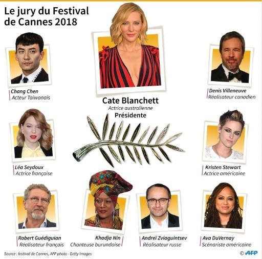 Jury de Cannes © Simon MALFATTO AFP