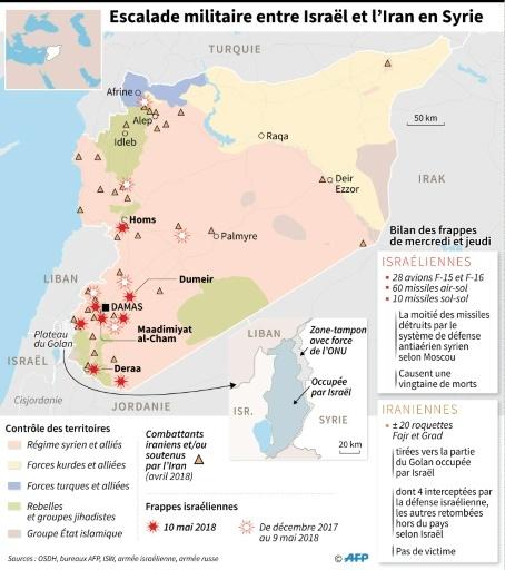 Escalade militaire Israël et l'Iran en Syrie ©  AFP