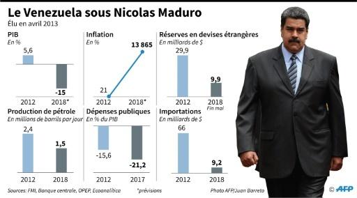Le Venezuela sous Nicolas Maduro © Anella RETA AFP