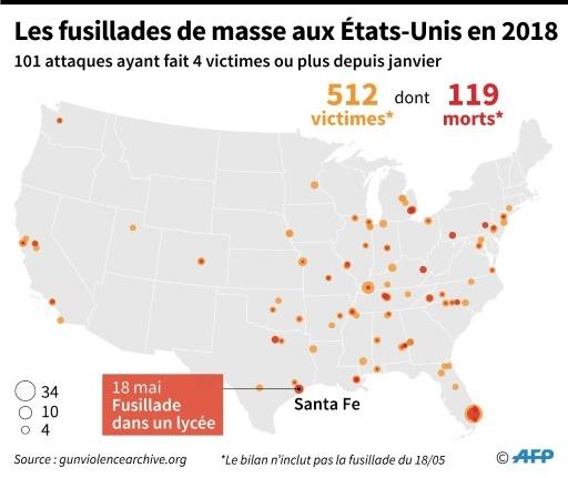 Les fusillades de masse en 2018 aux Etats-Unis © Simon MALFATTO AFP