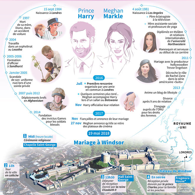Revivez Prince Et Mariage Du De Markle Harry Le Meghan Point TKJ1cu3lF