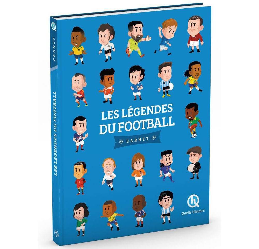 Le Football De La Cour De Récré Aux Lectures Du Coucher