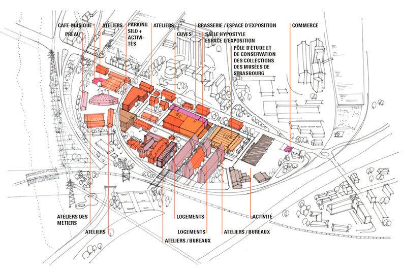 Innovant. Le plan-guide de la Coop dessine un nouveau centre urbain pour redorer l'image la friche industrielle.