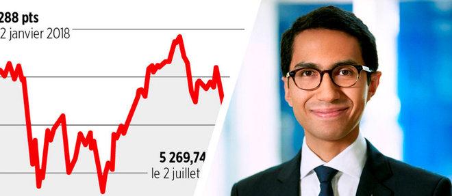 Le cours du CAC 40 depuis janvier. Rolando Grandi (La Financière de l'Echiquier).