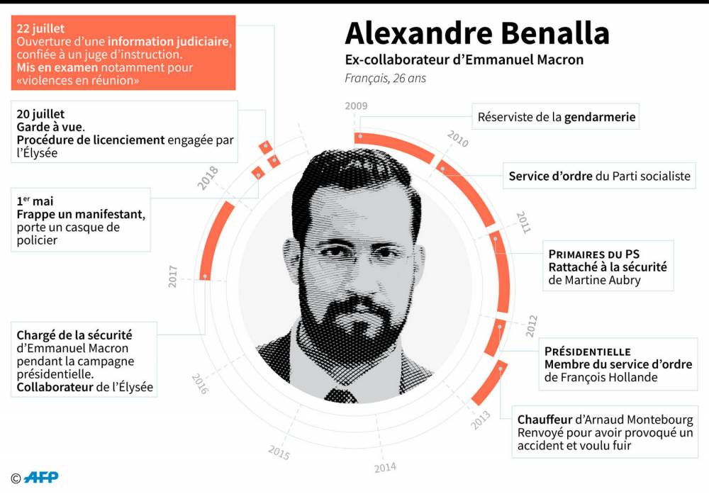 benalla-itinéraire-infographie
