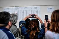 Des parents devant les resultats du bac. Photo d'illustration.