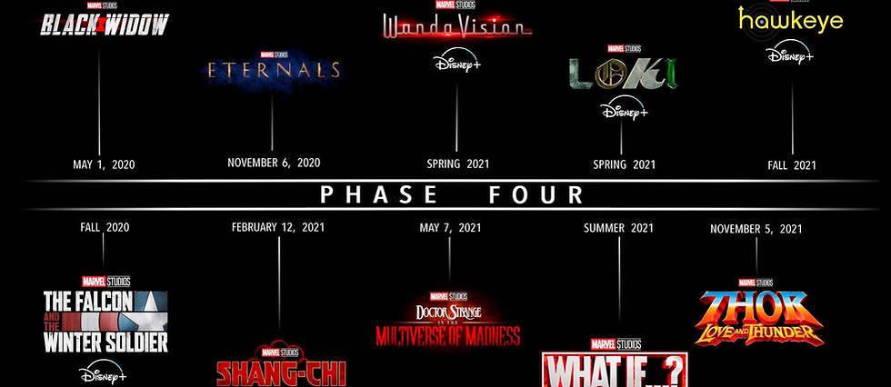 <p>Le super-plan de Marvel pour monopoliser le box-office jusqu'en 2021.</p>