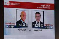 Le premier tour de l'élection présidentielle a fait la part belle aux candidats antisystème dont Nabil Karoui, homme d'affaires, et Kaïs Saïed, universitaire sans parti politique, sont emblématiques.